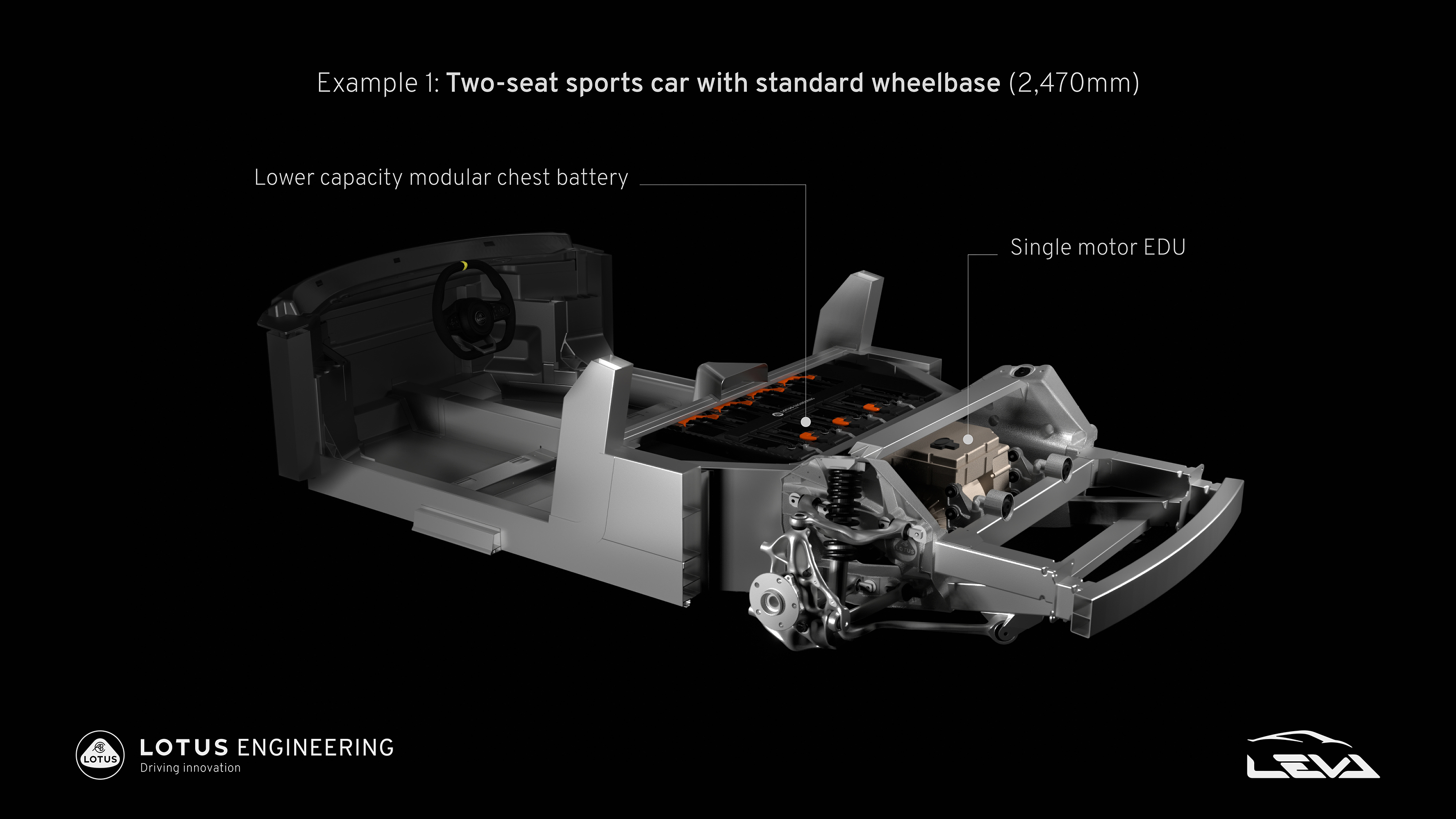 This is the core of Lotus's new electric sports car | Top Gear